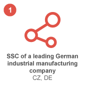 SSC of a leading German industrial manufacturing company