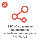 SSC of a Japanese multinational entertainment company