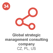 Global strategic management consulting company